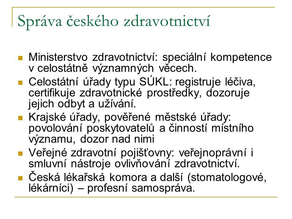 Správa českého zdravotnictví