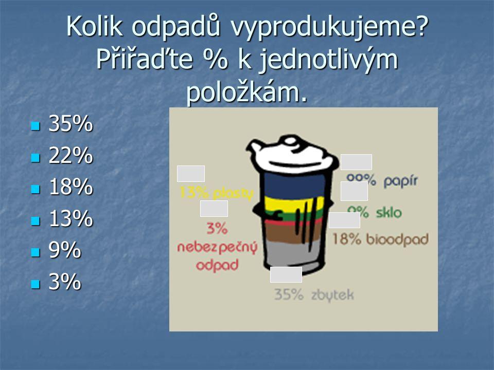 Kolik odpadů vyprodukujeme Přiřaďte % k jednotlivým položkám.