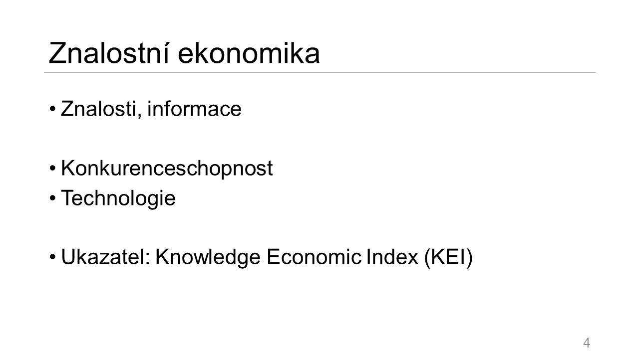 Znalostní ekonomika Znalosti, informace Konkurenceschopnost