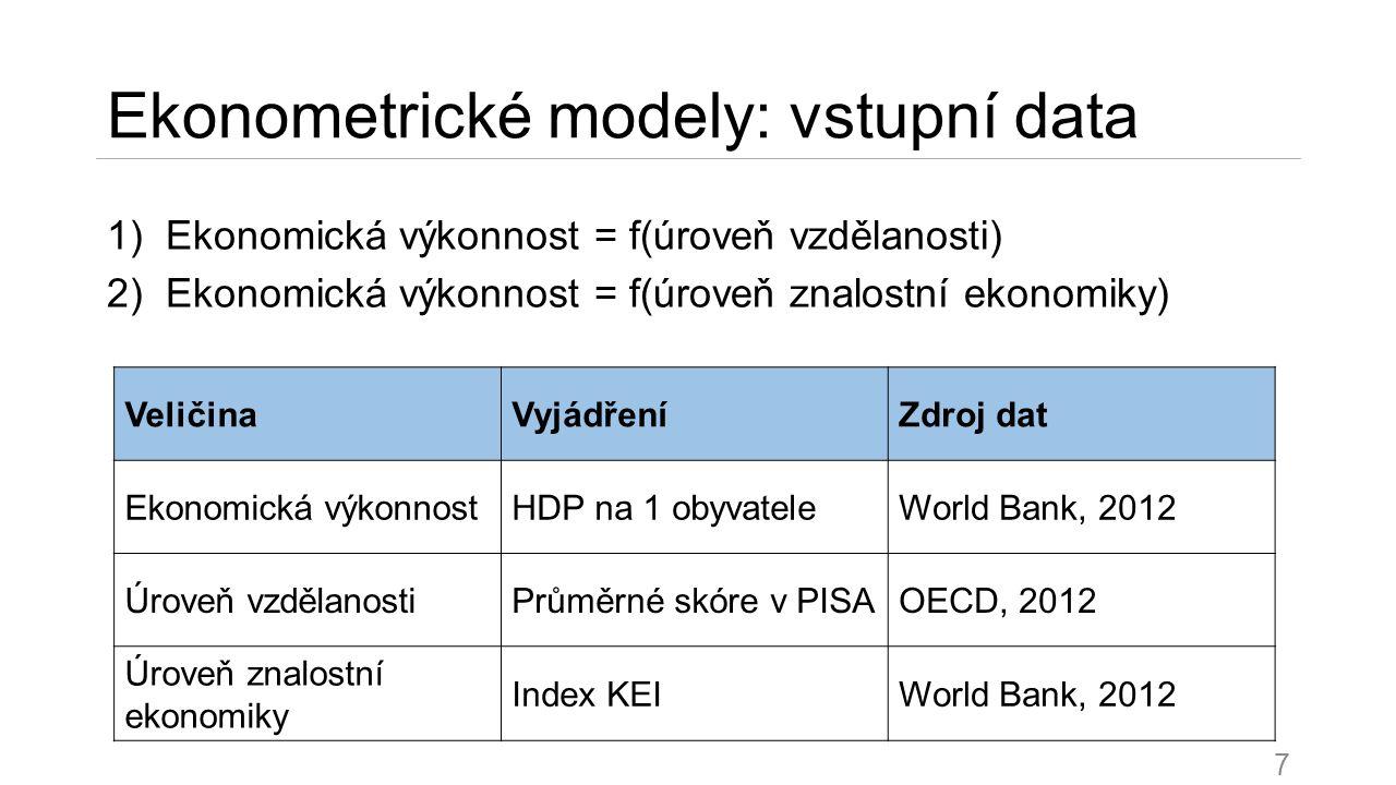 Ekonometrické modely: vstupní data