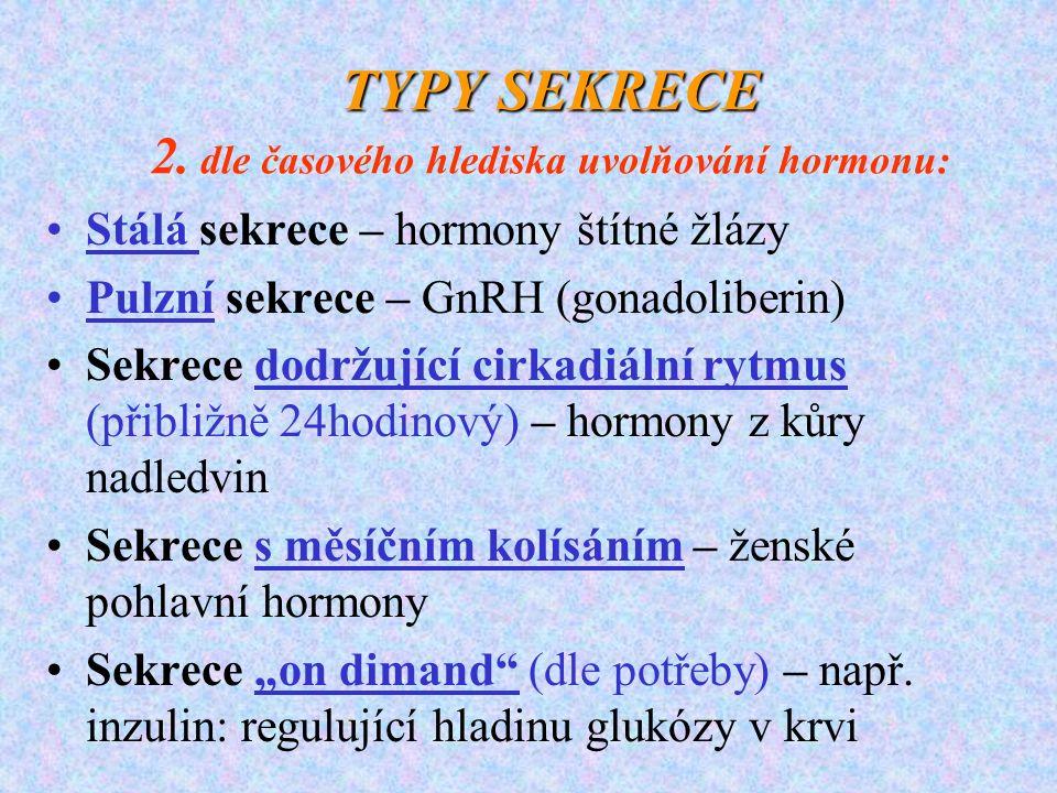 TYPY SEKRECE 2. dle časového hlediska uvolňování hormonu: