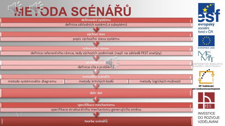 Metoda scénářů definování systému