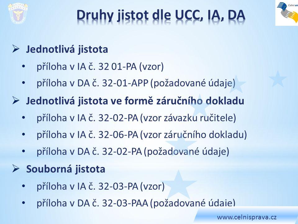 Druhy jistot dle UCC, IA, DA
