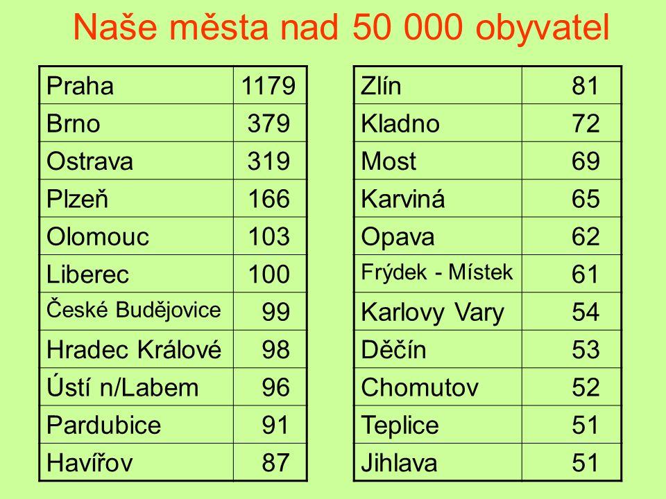Naše města nad 50 000 obyvatel