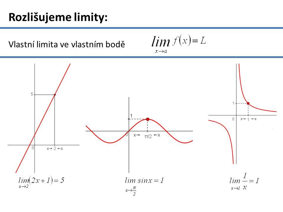 Rozlišujeme limity: Vlastní limita ve vlastním bodě