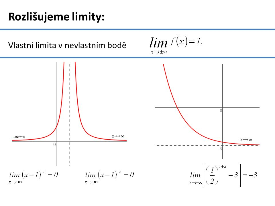 Rozlišujeme limity: Vlastní limita v nevlastním bodě