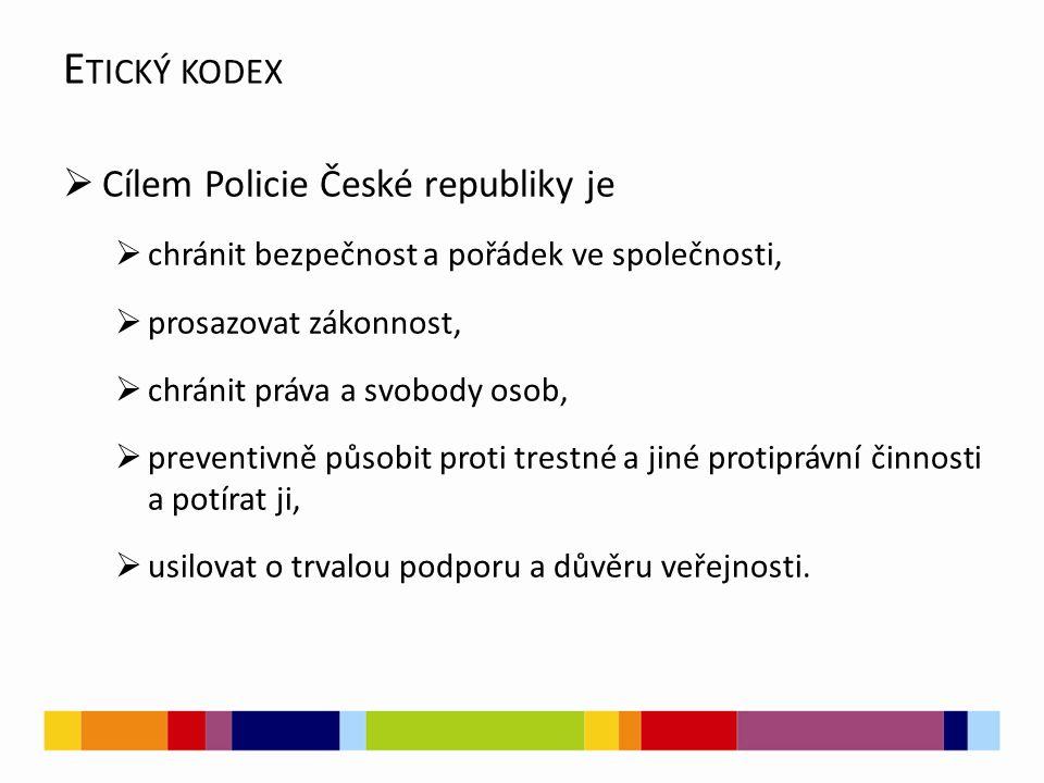 Etický kodex Cílem Policie České republiky je