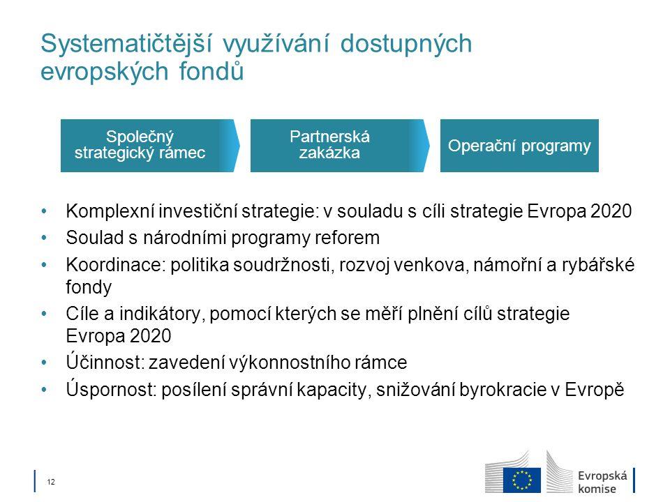 Systematičtější využívání dostupných evropských fondů