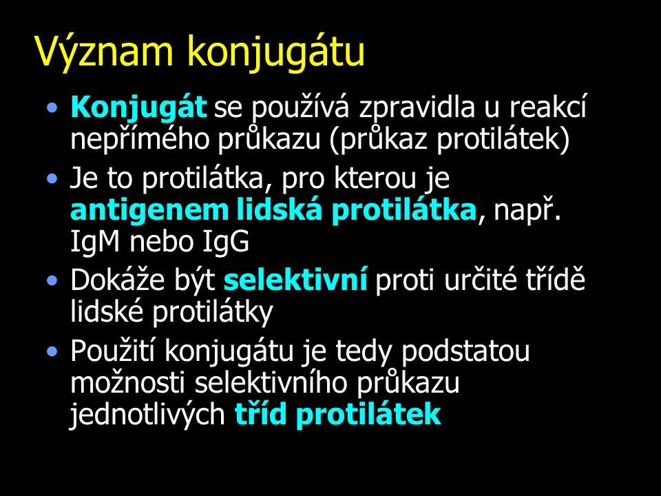 Význam konjugátu Konjugát se používá zpravidla u reakcí nepřímého průkazu (průkaz protilátek)