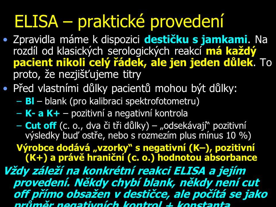 ELISA – praktické provedení