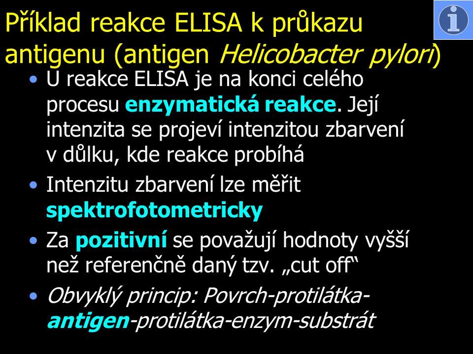 Příklad reakce ELISA k průkazu antigenu (antigen Helicobacter pylori)