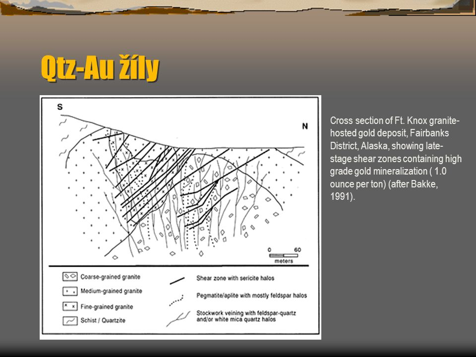 Qtz-Au žíly