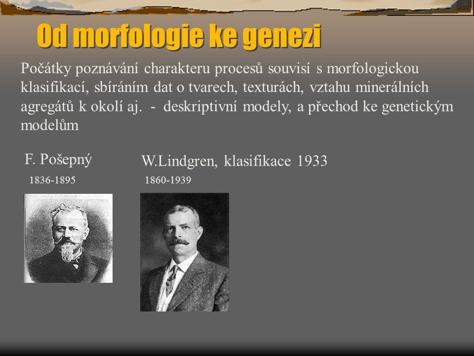 Od morfologie ke genezi