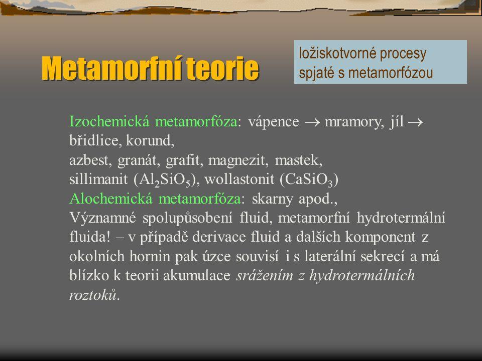 Metamorfní teorie ložiskotvorné procesy spjaté s metamorfózou