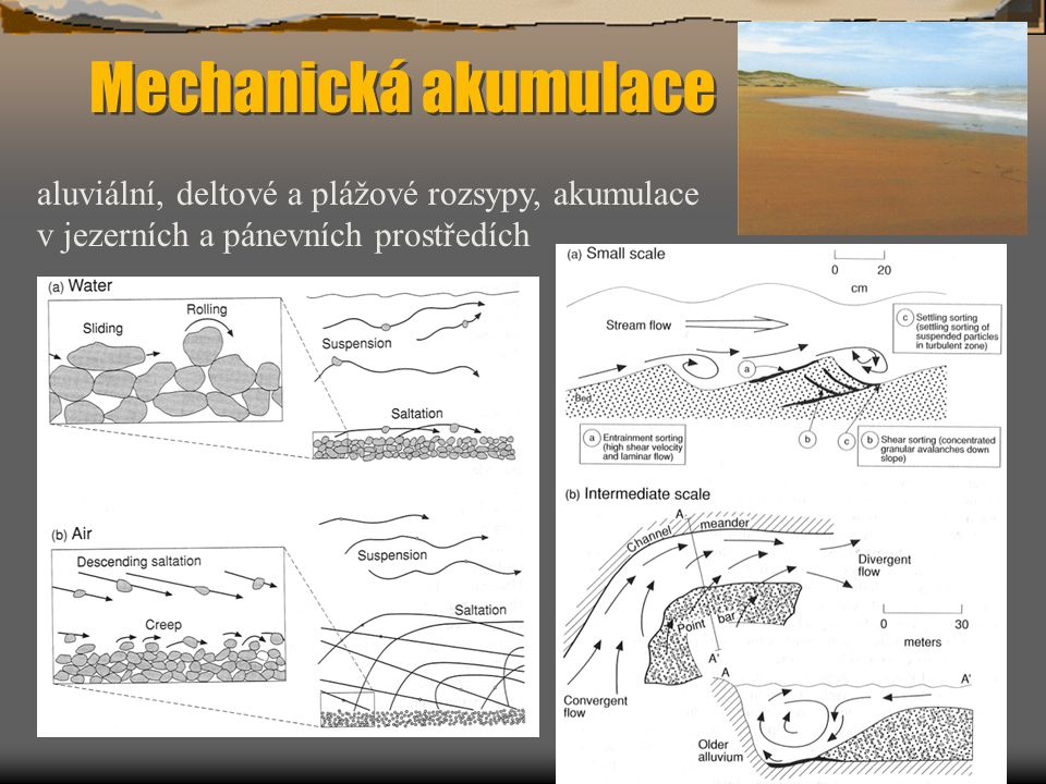 Mechanická akumulace aluviální, deltové a plážové rozsypy, akumulace v jezerních a pánevních prostředích.