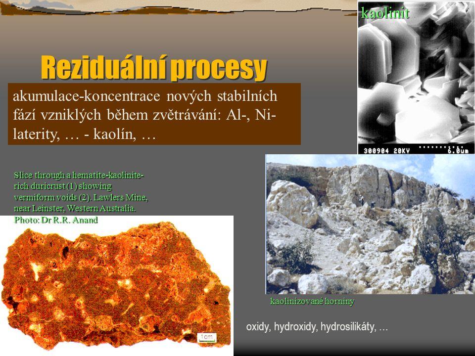 Reziduální procesy kaolinit