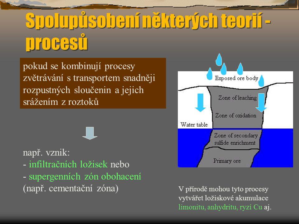 Spolupůsobení některých teorií - procesů