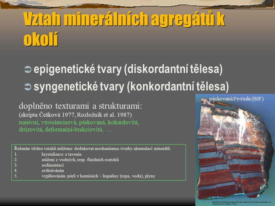 Vztah minerálních agregátů k okolí