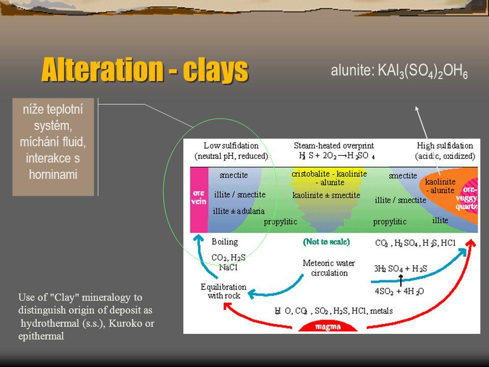 níže teplotní systém, míchání fluid, interakce s horninami