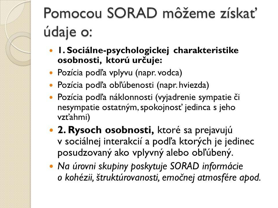 Pomocou SORAD môžeme získať údaje o: