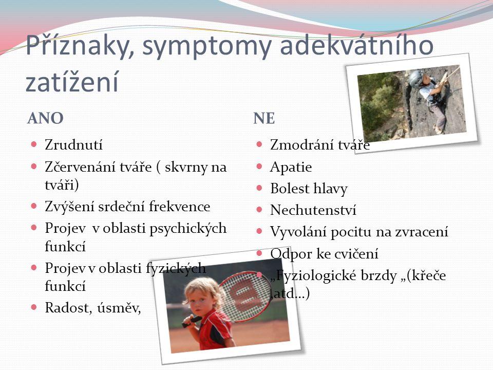 Příznaky, symptomy adekvátního zatížení