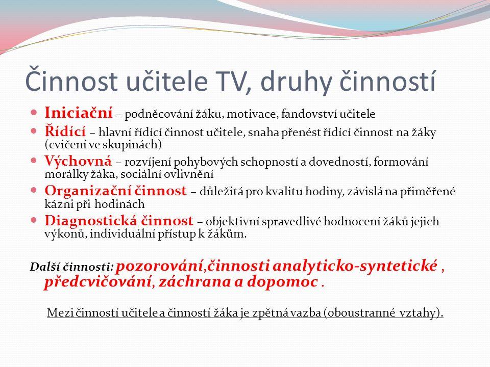 Činnost učitele TV, druhy činností