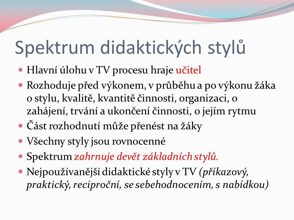 Spektrum didaktických stylů