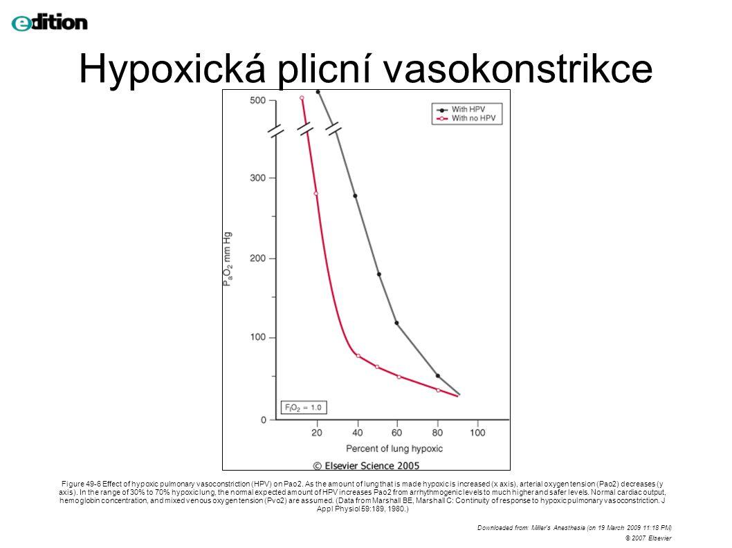 Hypoxická plicní vasokonstrikce