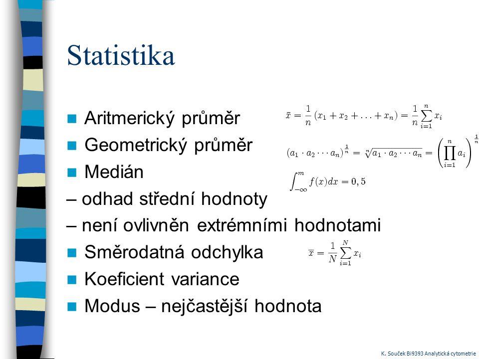 Statistika Aritmerický průměr Geometrický průměr Medián