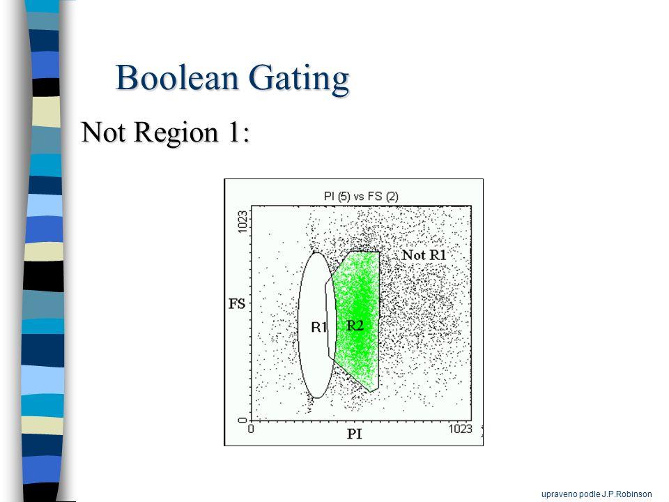 Boolean Gating Not Region 1: upraveno podle J.P.Robinson