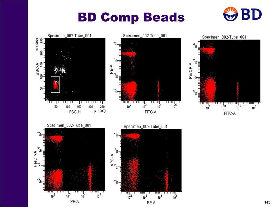 BD Comp Beads