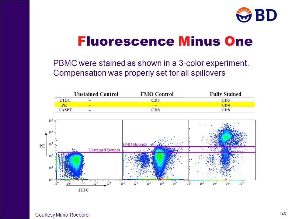Fluorescence Minus One