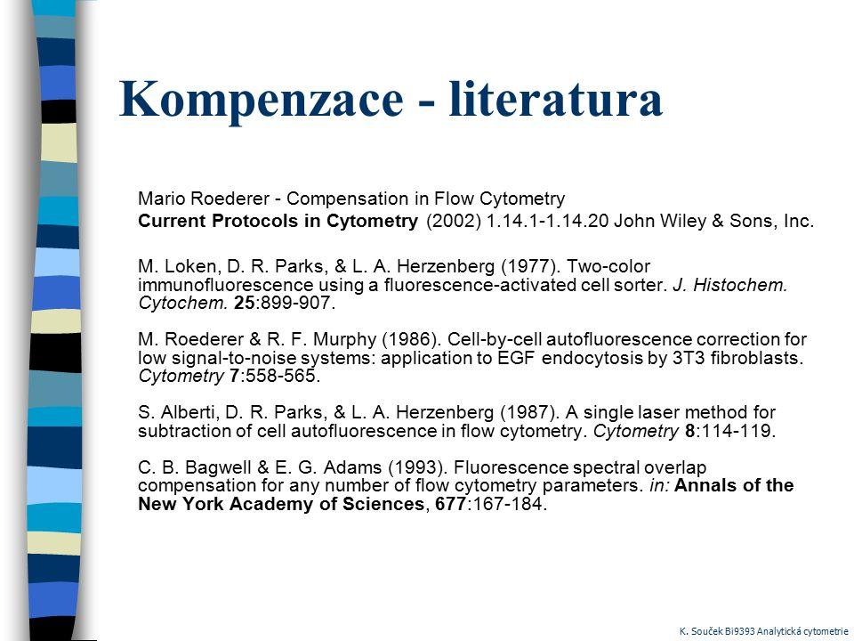 Kompenzace - literatura
