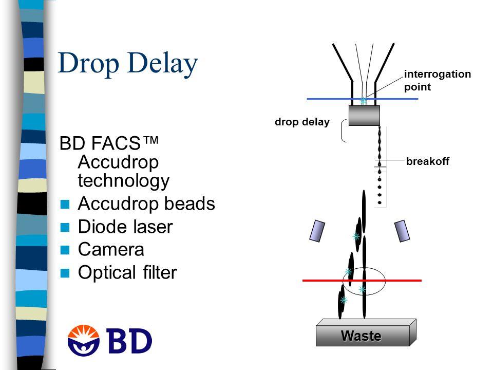 Drop Delay BD FACS™ Accudrop technology Accudrop beads Diode laser