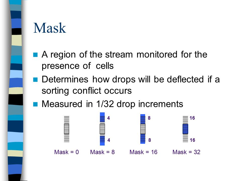 Mask A region of the stream monitored for the presence of cells