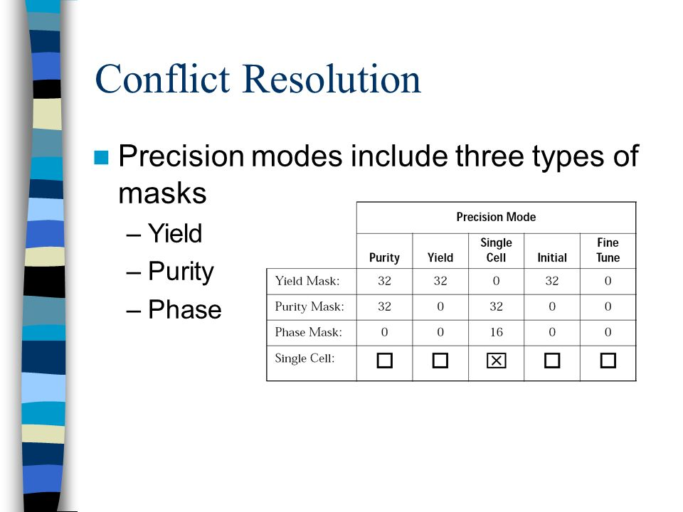 Conflict Resolution Precision modes include three types of masks Yield