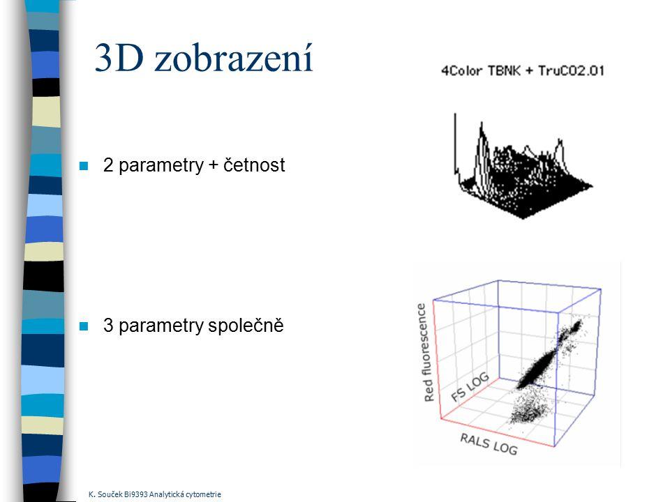 3D zobrazení 2 parametry + četnost 3 parametry společně