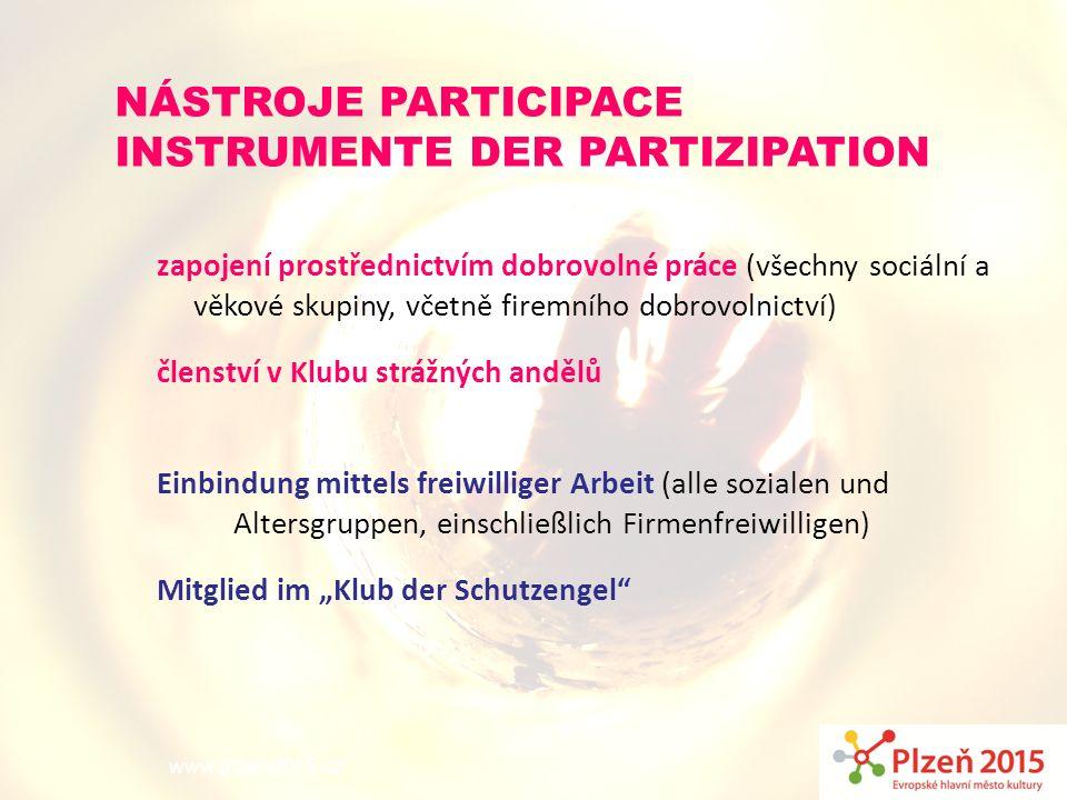 Instrumente der Partizipation