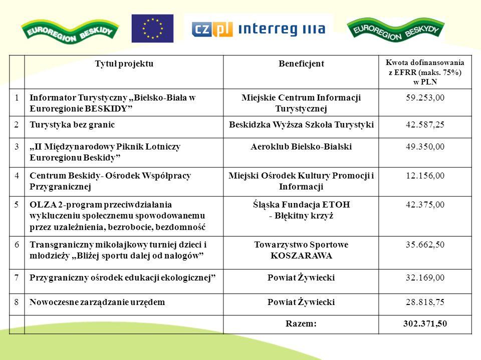 """Informator Turystyczny """"Bielsko-Biała w Euroregionie BESKIDY"""