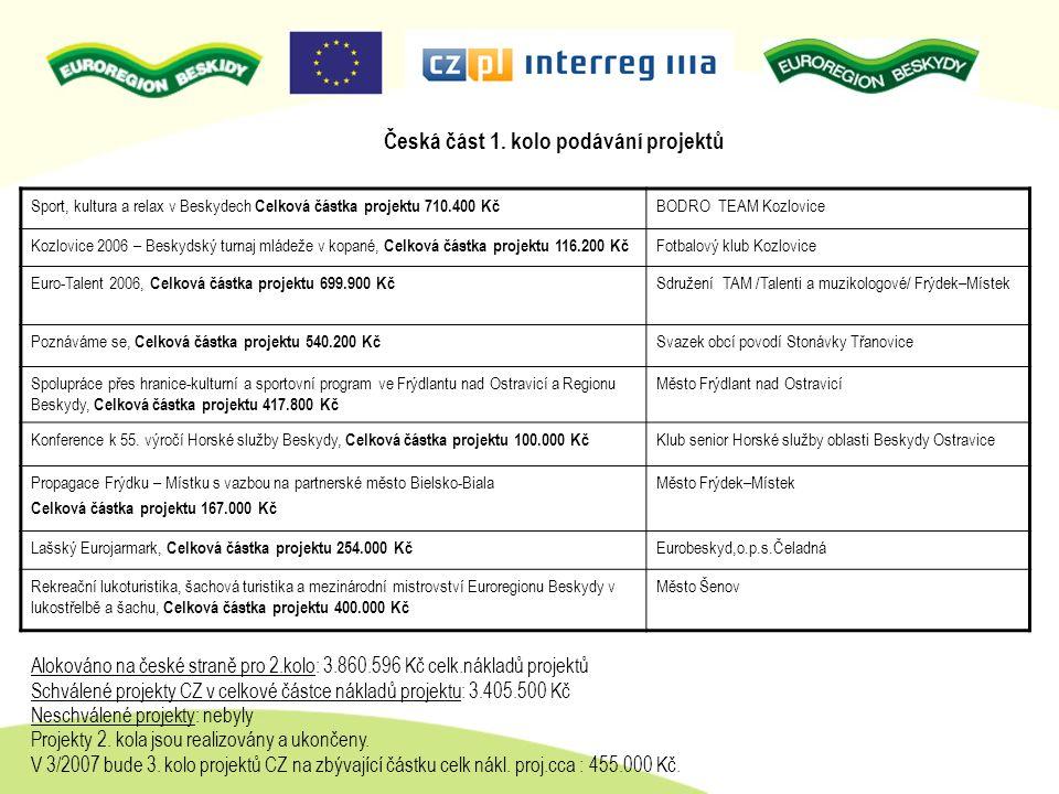 Česká část 1. kolo podávání projektů