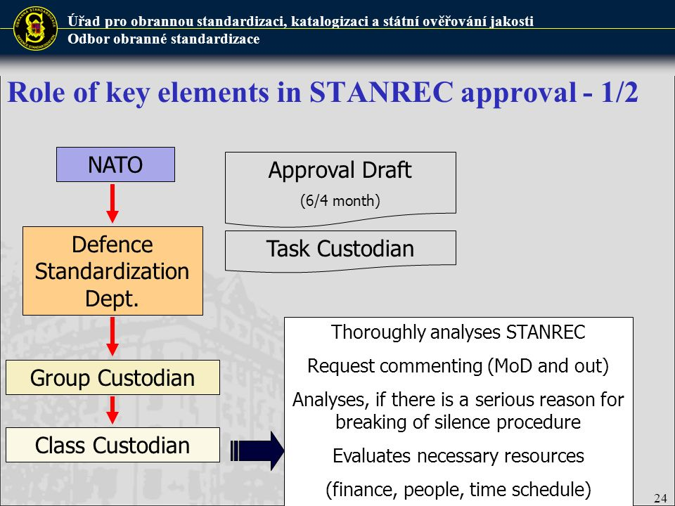 Role of key elements in STANREC approval - 1/2