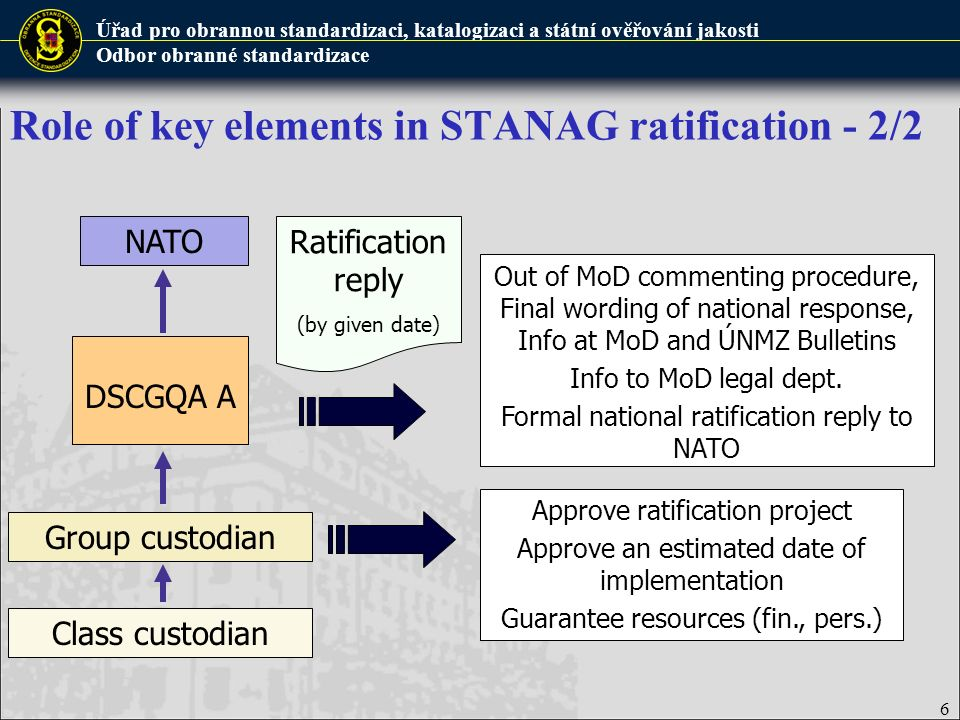 Role of key elements in STANAG ratification - 2/2