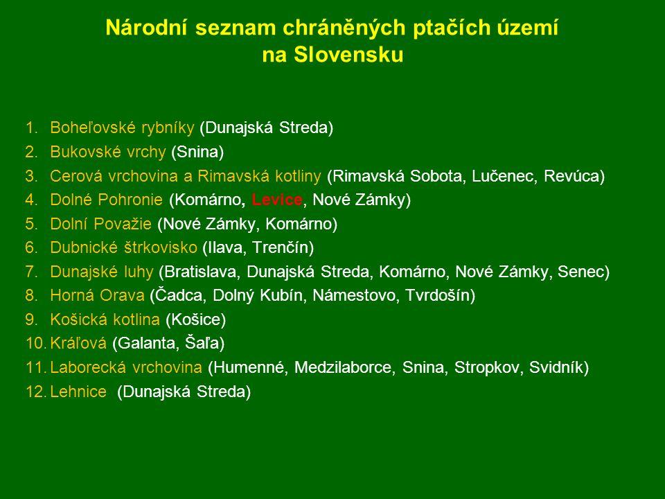 Národní seznam chráněných ptačích území na Slovensku