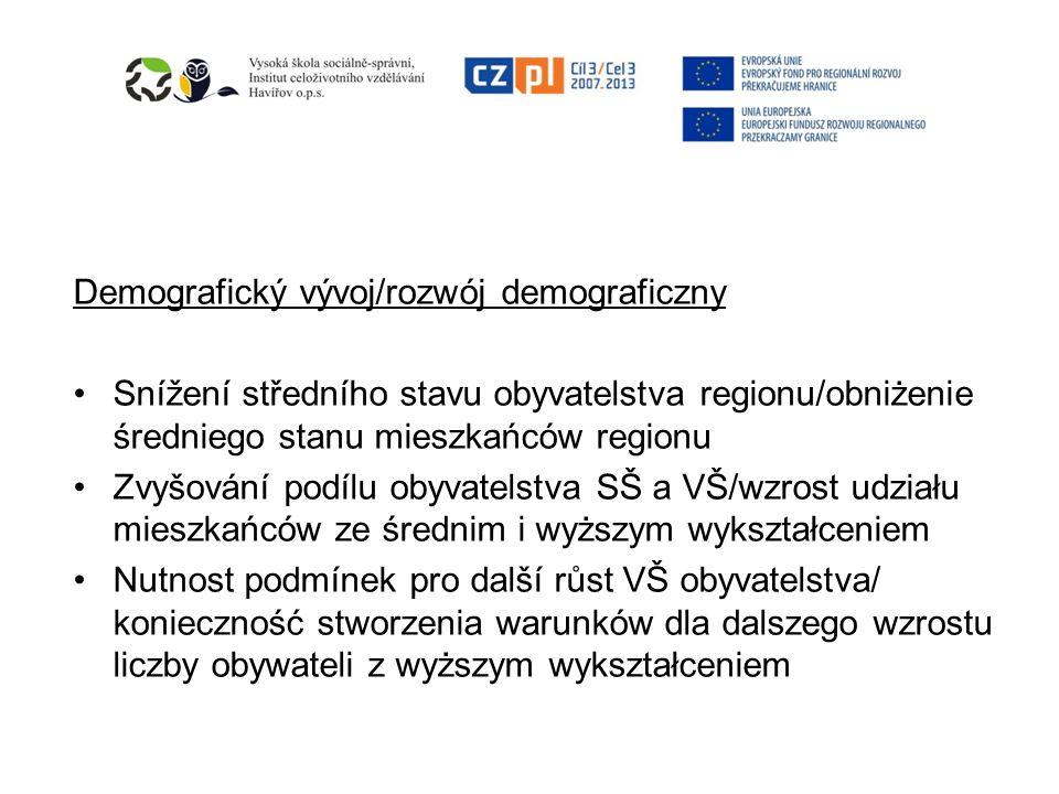 Demografický vývoj/rozwój demograficzny