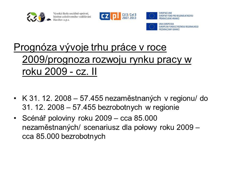Prognóza vývoje trhu práce v roce 2009/prognoza rozwoju rynku pracy w roku 2009 - cz. II