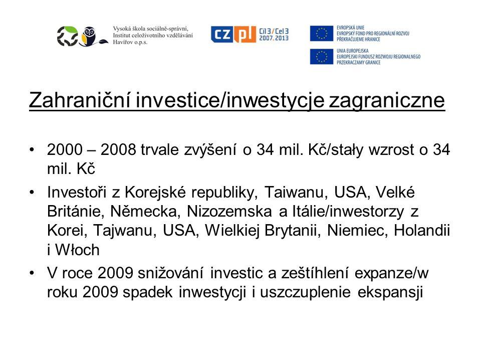 Zahraniční investice/inwestycje zagraniczne