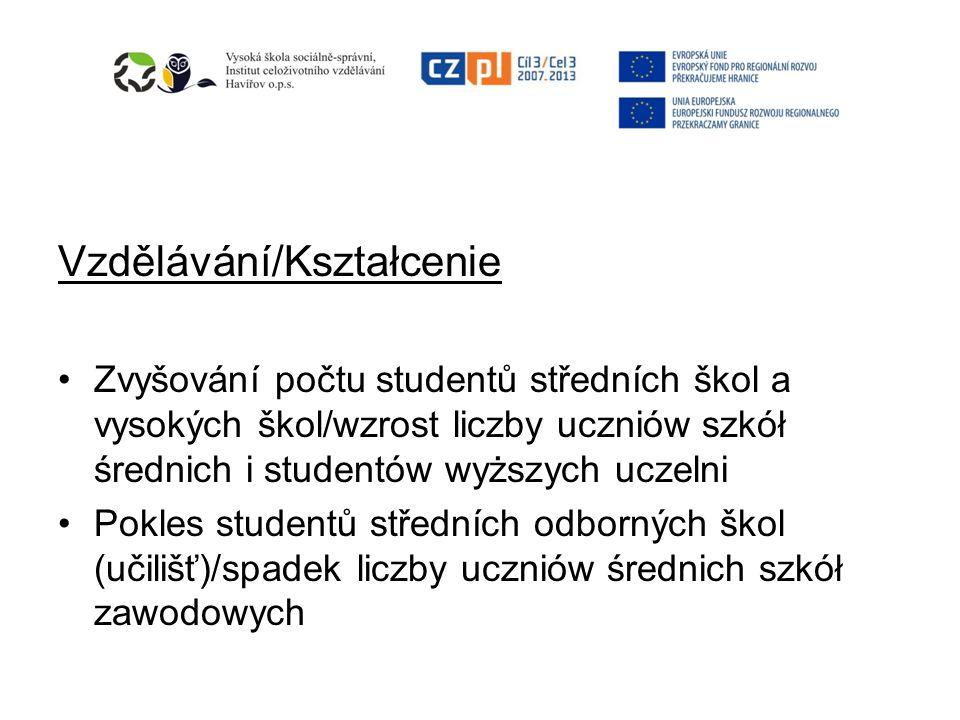 Vzdělávání/Kształcenie