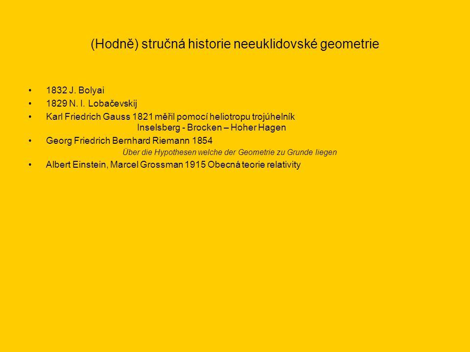 (Hodně) stručná historie neeuklidovské geometrie