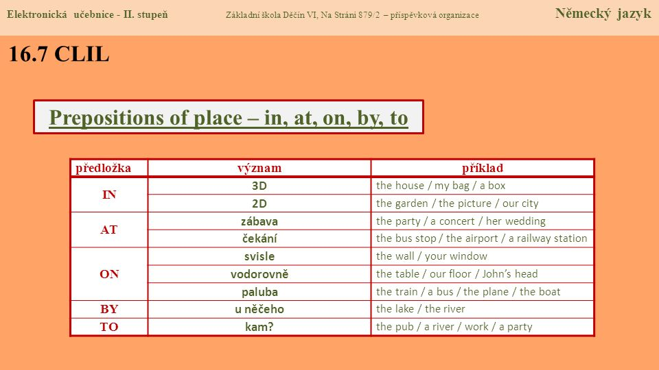 Prepositions of place – in, at, on, by, to