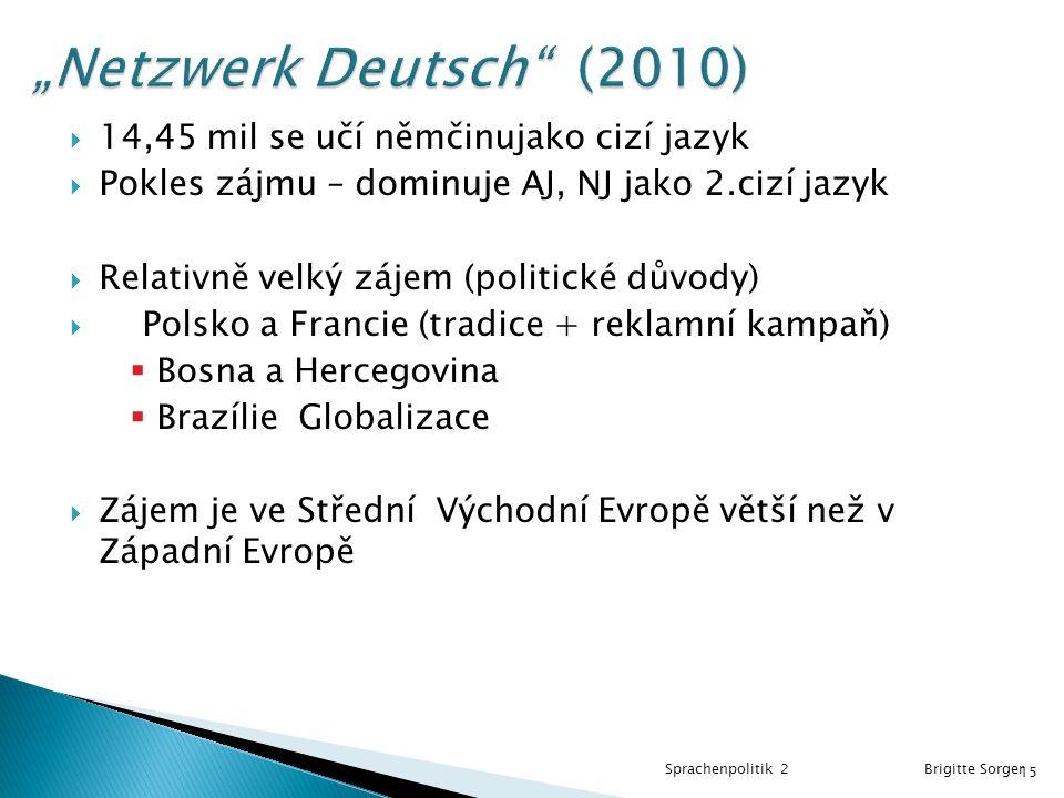 """""""Netzwerk Deutsch (2010) 14,45 mil se učí němčinujako cizí jazyk"""